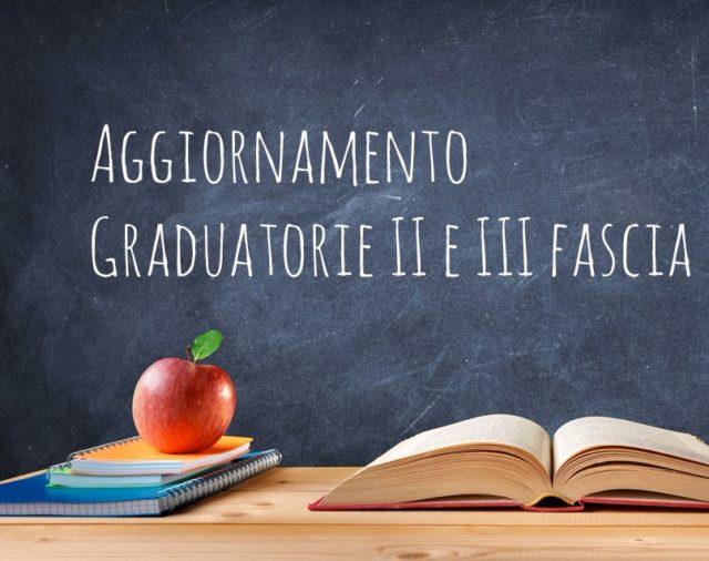 Graduatorie istituto II e III fascia, aggiornamento 2020. Tabella titoli da rivedere
